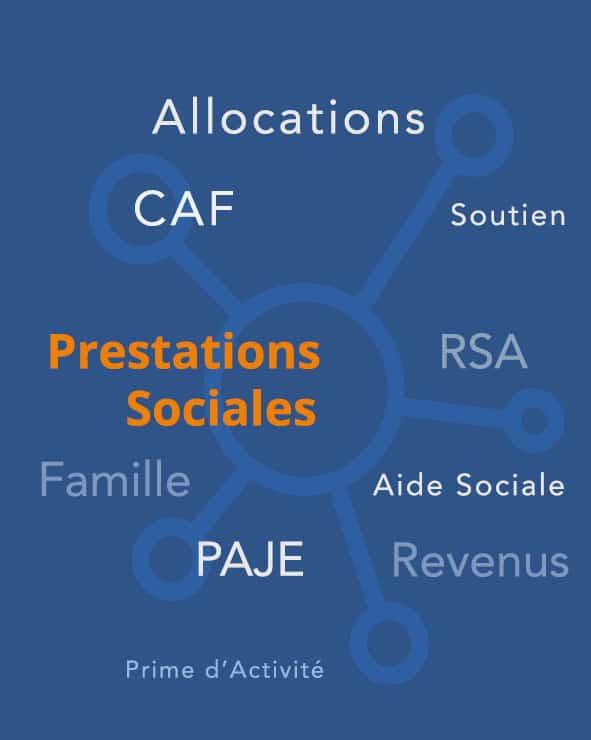 Prestations sociales